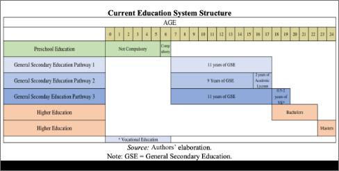 ウズベキスタンの教育について